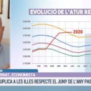 Paro registrado junio 2020