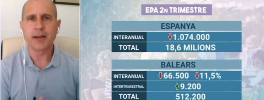 EPA 2T de 2020
