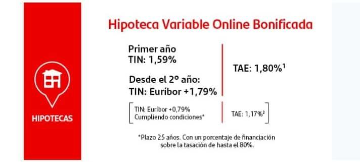 Hipoteca variable de Banco Santander