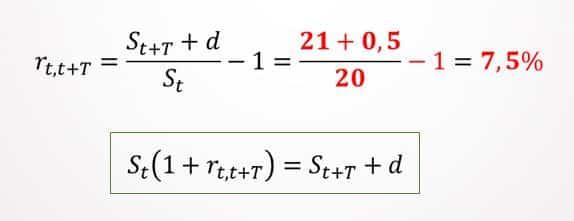 Fórmula para calcular el interés simple